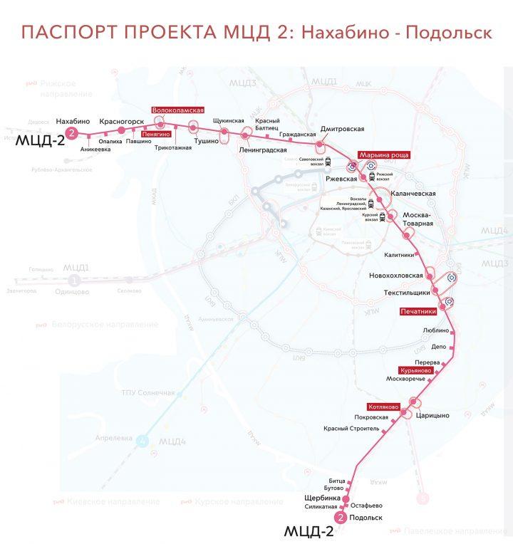 Городские власти определили тарифы на проезд в поездах МЦД